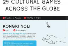 Teen Patti, Toguz Korgol, and Irensei – Cultural Games around the World